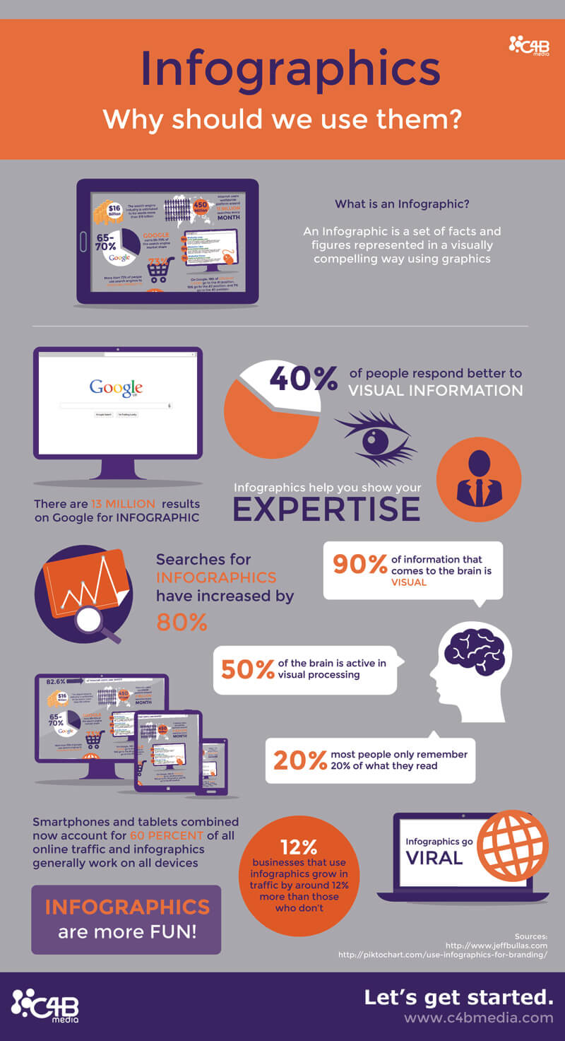 infographics-infographic-for-web