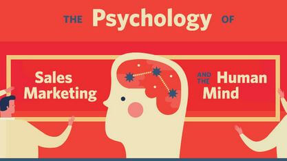 brand psychology