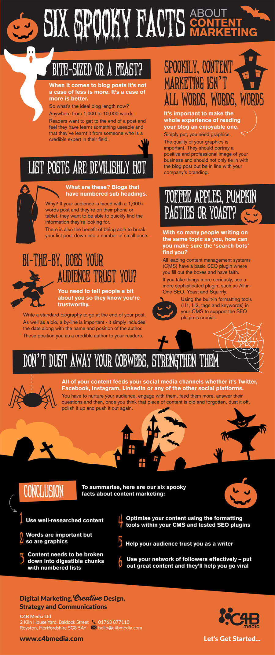 six spooky facts about content marketing - c4b media