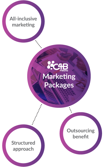 Outsourced Marketing Packages Cambridge