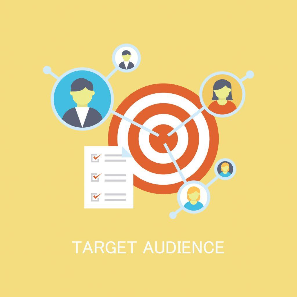 Target audience profiling